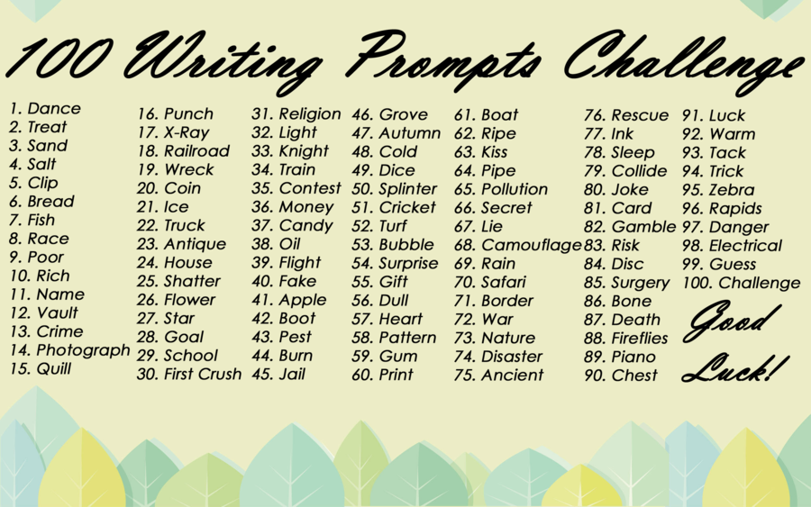 100_writing_prompts_challenge_by_sunshockk-d5gj6pk.png